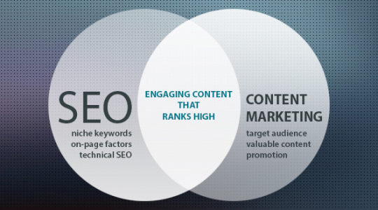 Phân biệt Content marketing và SEO