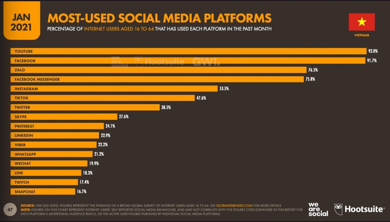 Tiếp cận khách hàng mục tiêu hiệu quả với dịch vụ quảng cáo Facebook