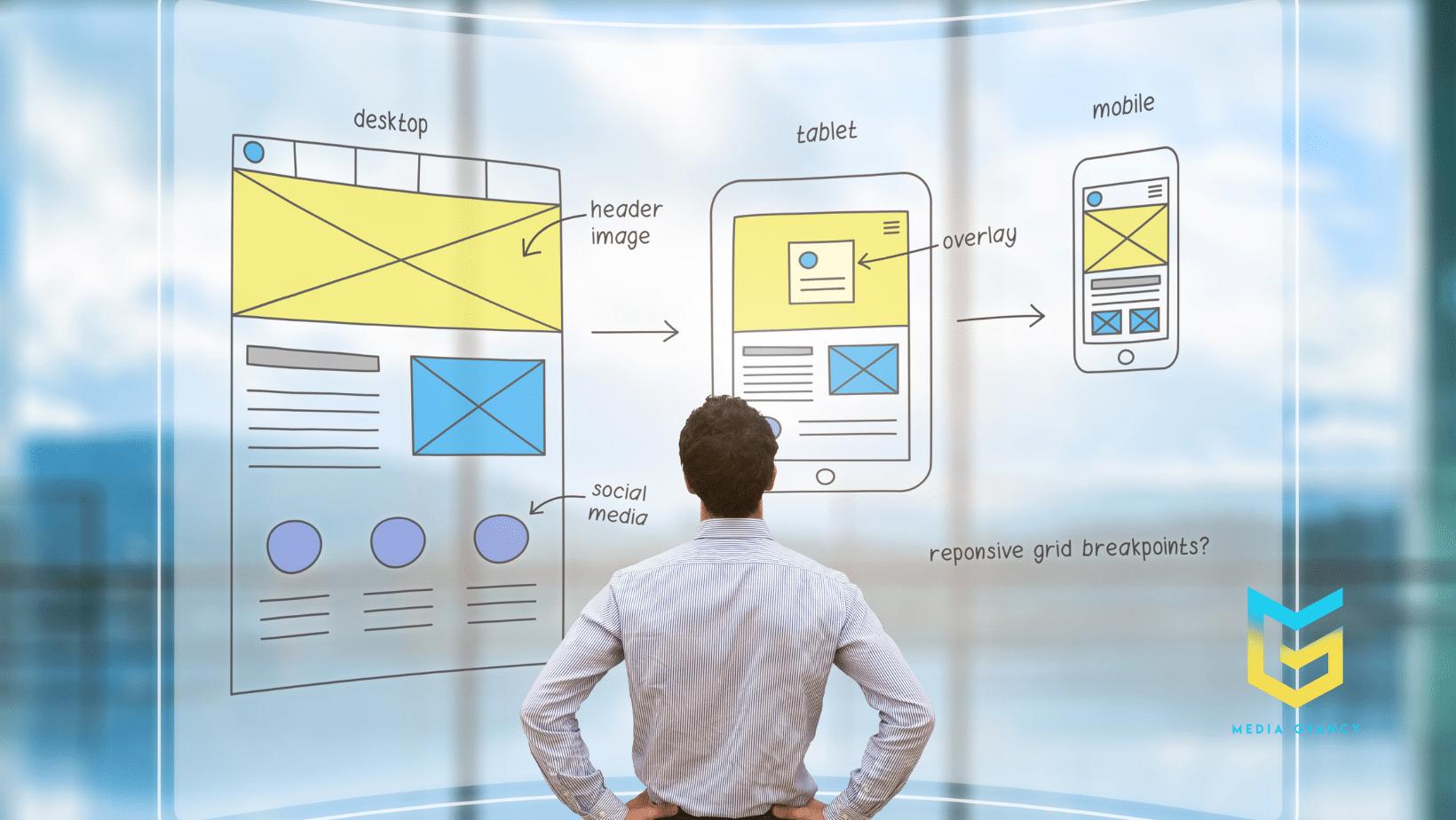 layout - vì sao website có nhiều giá khác nhau