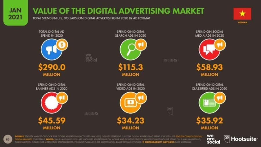 Đẩy mạnh kinh doanh với quảng cáo Google